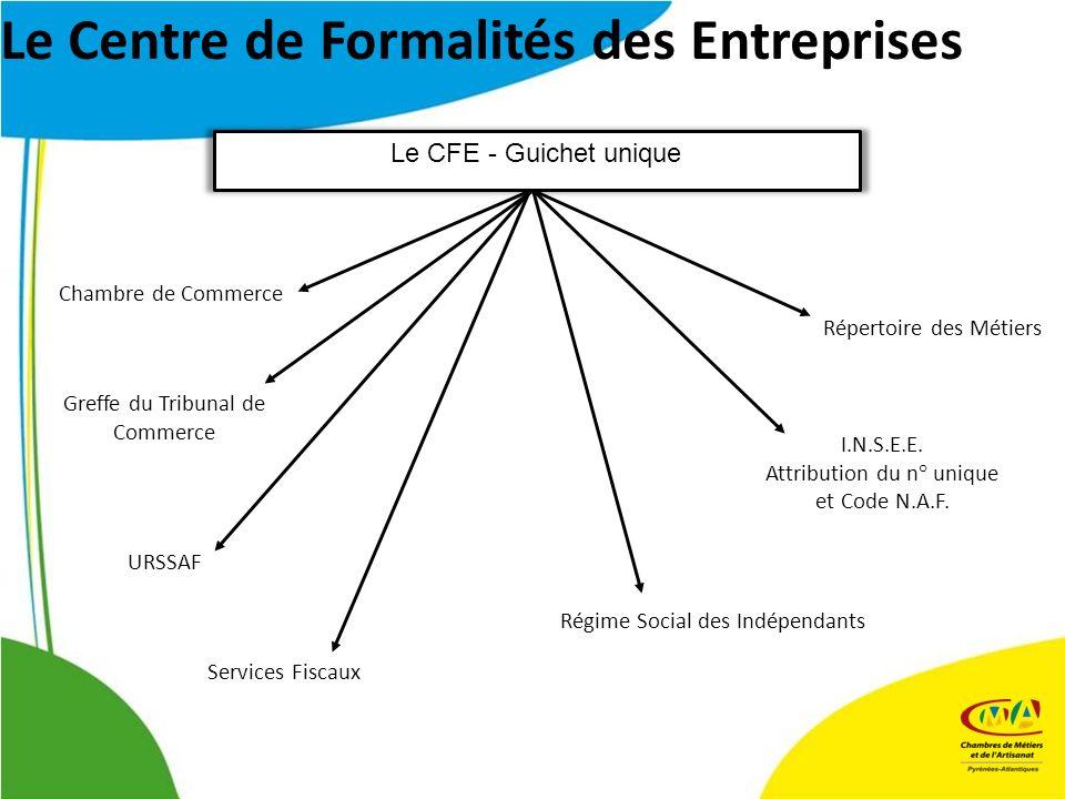 Le CFE - Guichet unique Chambre de Commerce URSSAF Services Fiscaux Régime Social des Indépendants I.N.S.E.E. Attribution du n° unique et Code N.A.F.