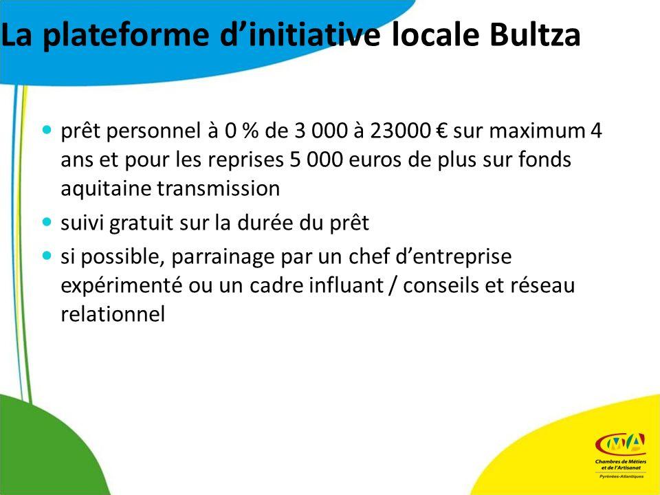 La plateforme dinitiative locale Bultza prêt personnel à 0 % de 3 000 à 23000 sur maximum 4 ans et pour les reprises 5 000 euros de plus sur fonds aqu