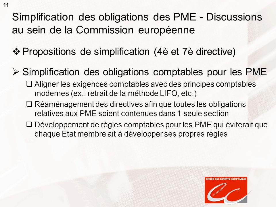 11 Simplification des obligations des PME - Discussions au sein de la Commission européenne Propositions de simplification (4è et 7è directive) Simpli