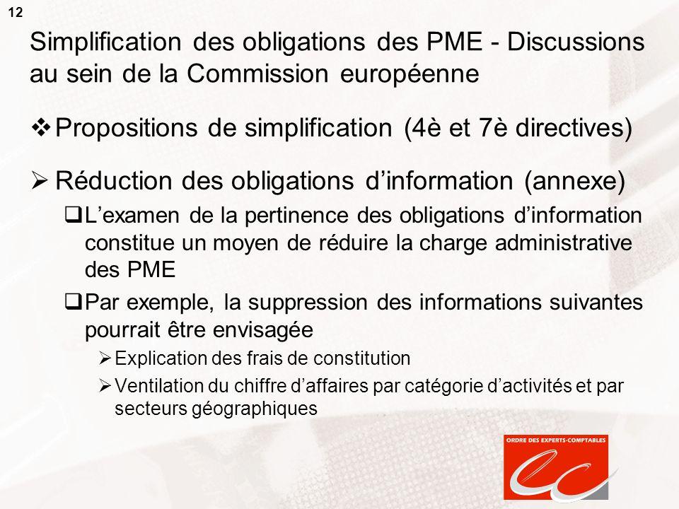 12 Simplification des obligations des PME - Discussions au sein de la Commission européenne Propositions de simplification (4è et 7è directives) Réduc