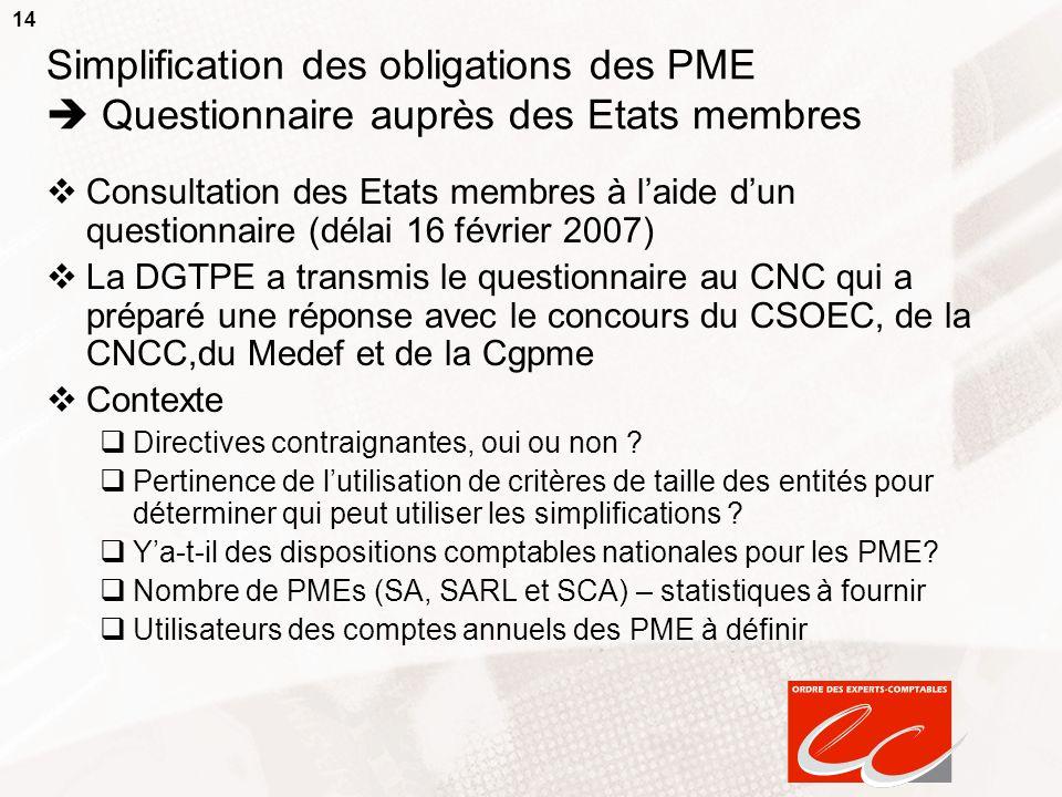 14 Simplification des obligations des PME Questionnaire auprès des Etats membres Consultation des Etats membres à laide dun questionnaire (délai 16 fé