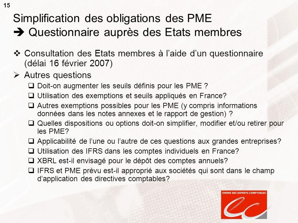 15 Simplification des obligations des PME Questionnaire auprès des Etats membres Consultation des Etats membres à laide dun questionnaire (délai 16 fé