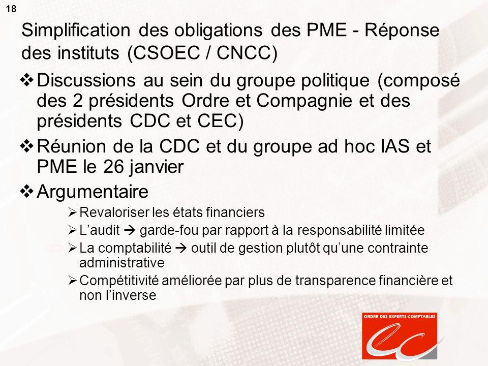 18 Simplification des obligations des PME - Réponse des instituts (CSOEC / CNCC) Discussions au sein du groupe politique (composé des 2 présidents Ord