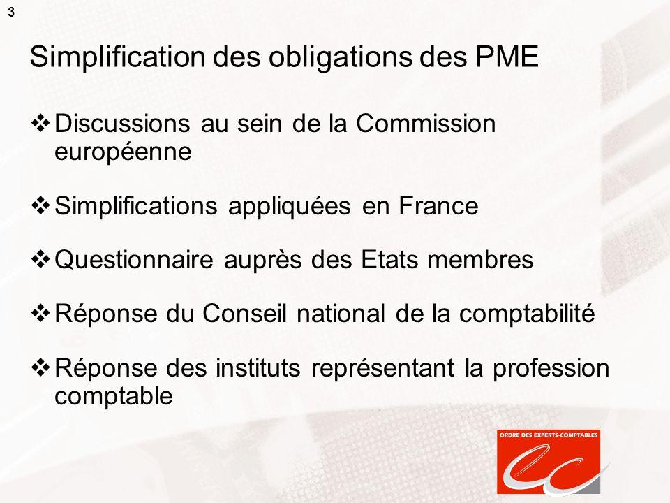 3 Simplification des obligations des PME Discussions au sein de la Commission européenne Simplifications appliquées en France Questionnaire auprès des