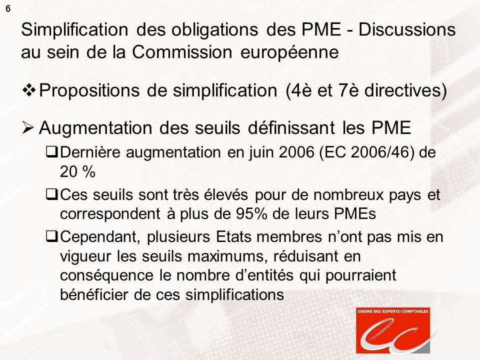 6 Simplification des obligations des PME - Discussions au sein de la Commission européenne Propositions de simplification (4è et 7è directives) Augmen