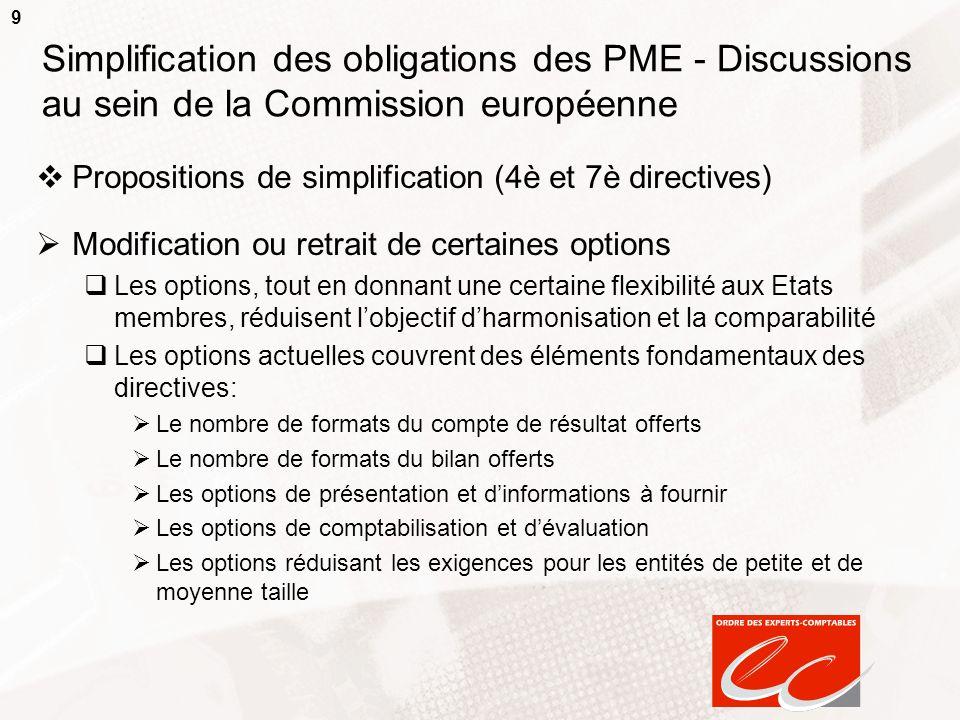 9 Simplification des obligations des PME - Discussions au sein de la Commission européenne Propositions de simplification (4è et 7è directives) Modifi