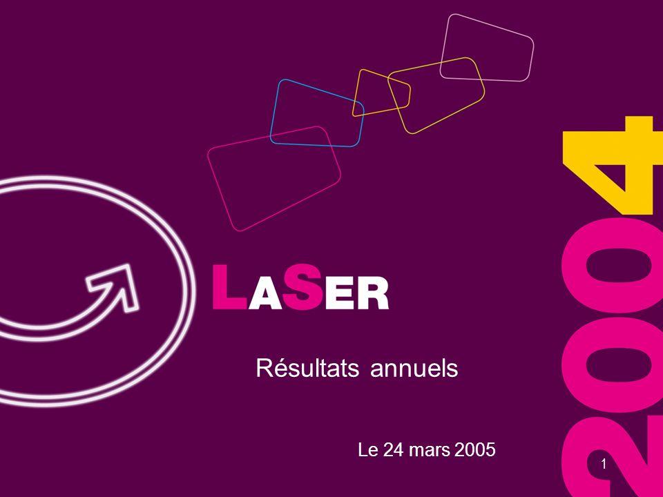 1 Résultats annuels Le 24 mars 2005