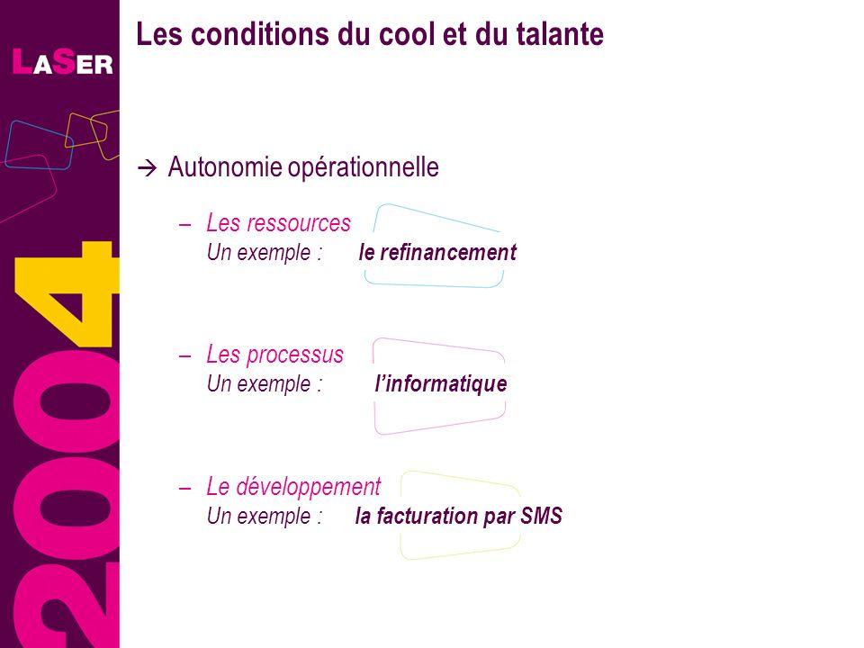 14 Autonomie opérationnelle – Les ressources Un exemple : Les conditions du cool et du talante le refinancement linformatique – Les processus Un exemp