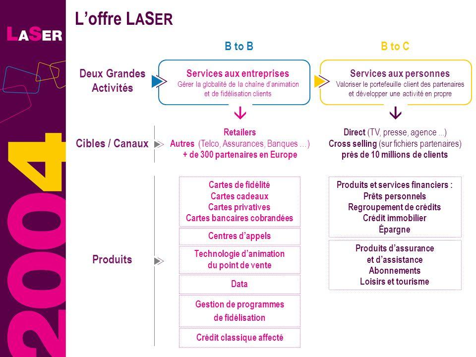 16 Loffre L A S ER Deux Grandes Activités B to C Services aux personnes Valoriser le portefeuille client des partenaires et développer une activité en