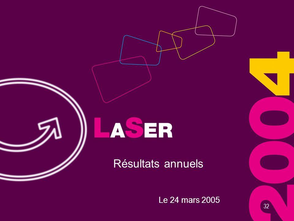 32 Résultats annuels Le 24 mars 2005