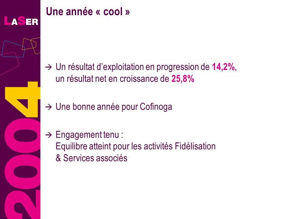 4 Une année « cool » Un résultat dexploitation en progression de 14,2%, un résultat net en croissance de 25,8% Une bonne année pour Cofinoga Engagemen