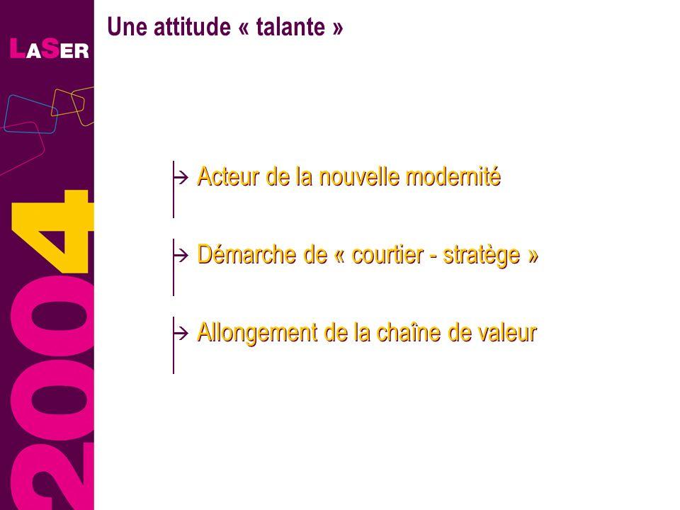 7 Une attitude « talante » Acteur de la nouvelle modernité Démarche de « courtier - stratège » Allongement de la chaîne de valeur