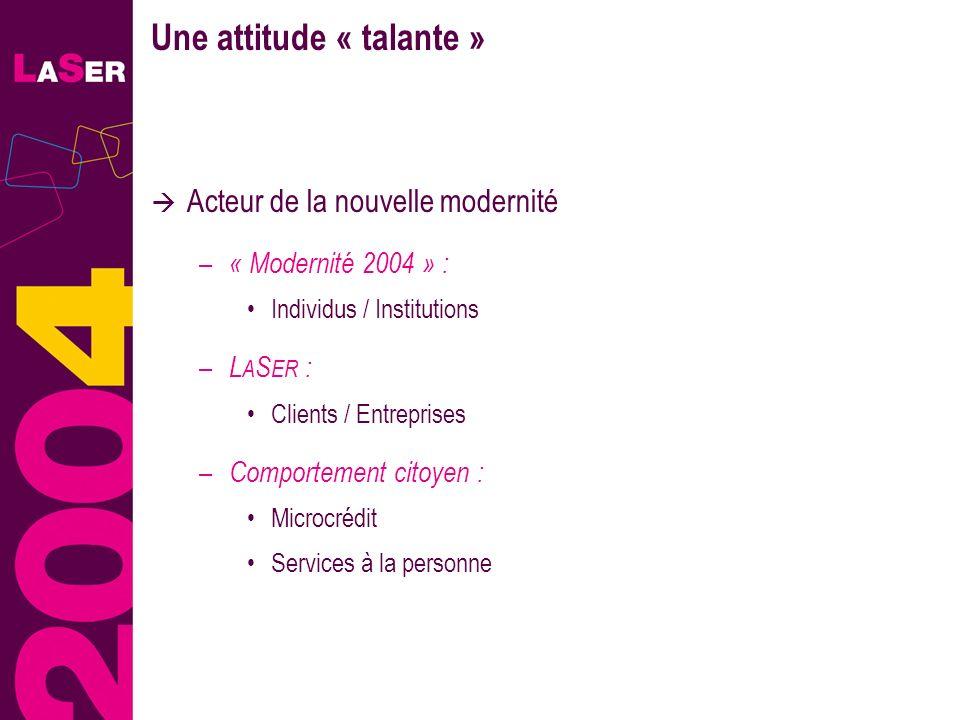 8 Acteur de la nouvelle modernité – « Modernité 2004 » : Individus / Institutions – L A S ER : Clients / Entreprises – Comportement citoyen : Microcré