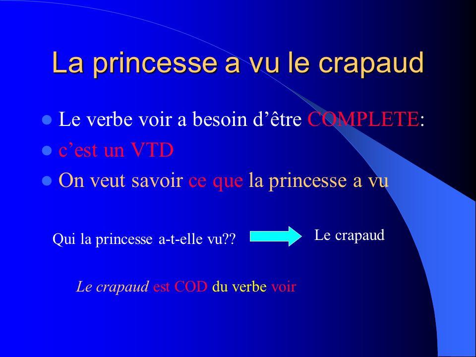 Le crapaud aime la princesse Le verbe aimer a besoin dêtre CONJUGUE Qui aime la princesse? Le crapaud Le crapaud est: SUJET du verbe aimer