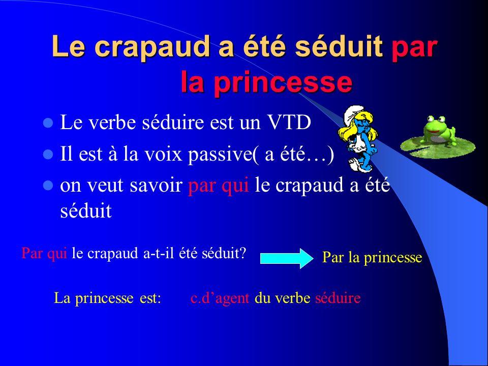 Le crapaud a offert des fleurs à la princesse Le verbe OFFRIR est un VTD Il a besoin dêtre COMPLETE: il a déjà un COD( des fleurs) on veut savoir à qu