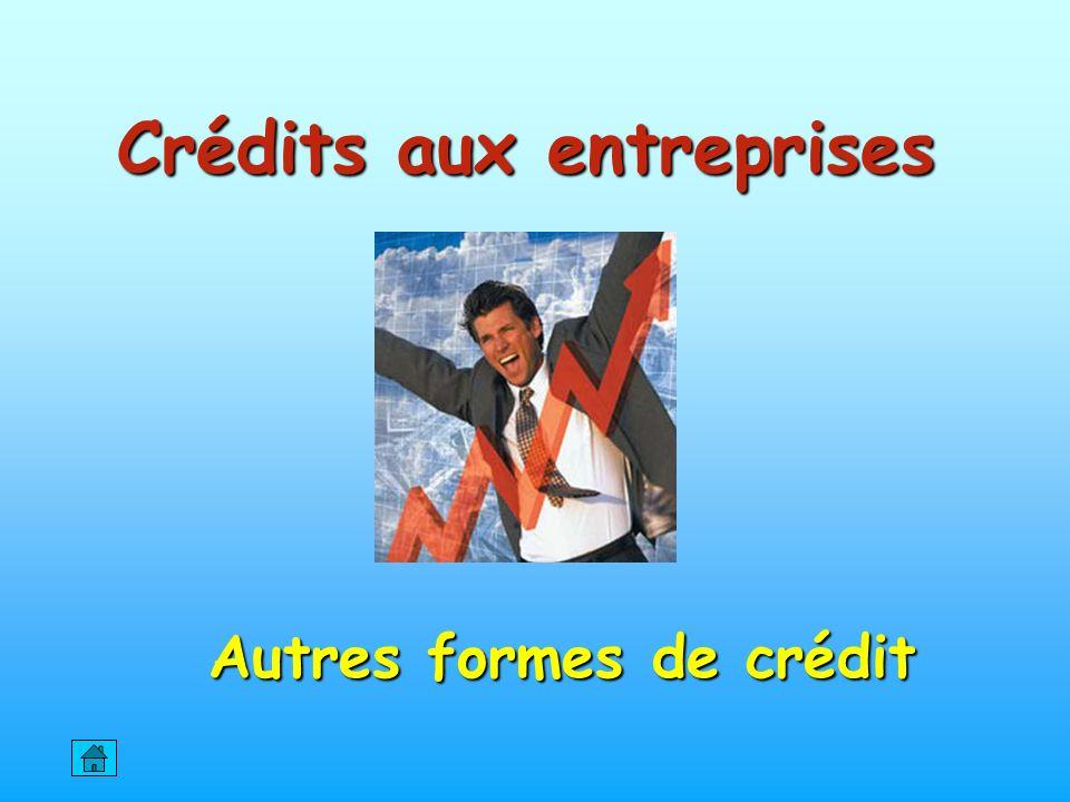 Crédits aux entreprises Autres formes de crédit