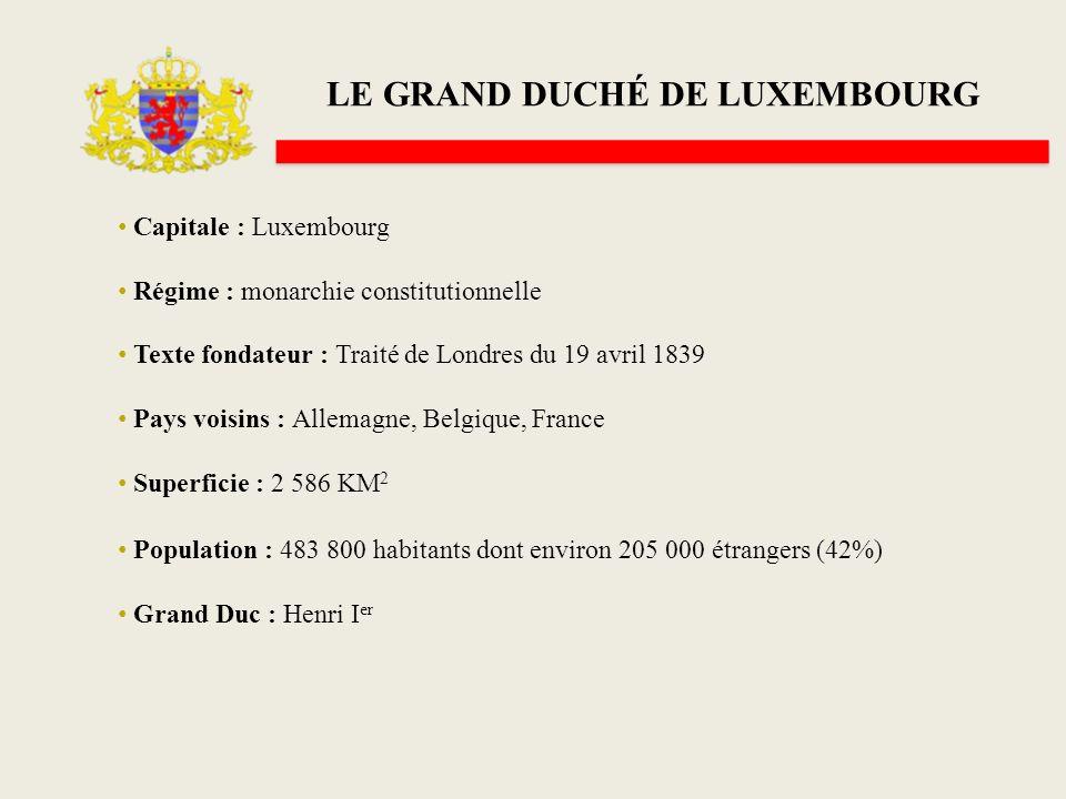 LE GRAND DUCHÉ DE LUXEMBOURG Capitale : Luxembourg Régime : monarchie constitutionnelle Texte fondateur : Traité de Londres du 19 avril 1839 Pays vois