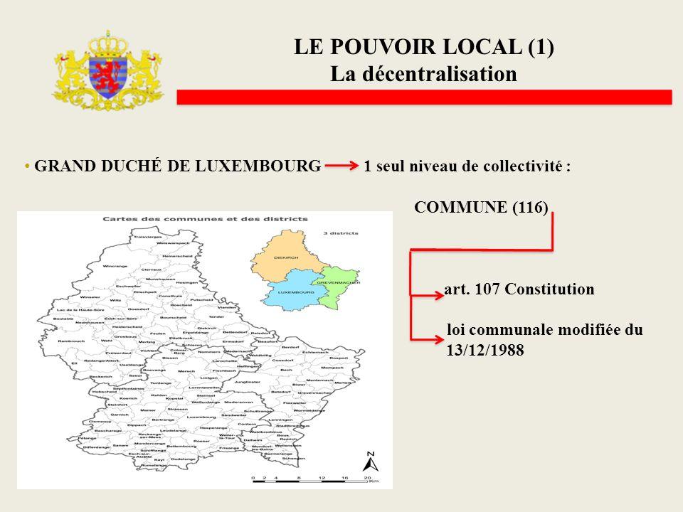 LE POUVOIR LOCAL (2) La commune Commune luxembourgeoise (116) : possède la personnalité juridique – gère ses biens – perçoit les impôts par lintermédiaire de représentants locaux sous le contrôle du pouvoir central représenté par le ministre de lIntérieur.