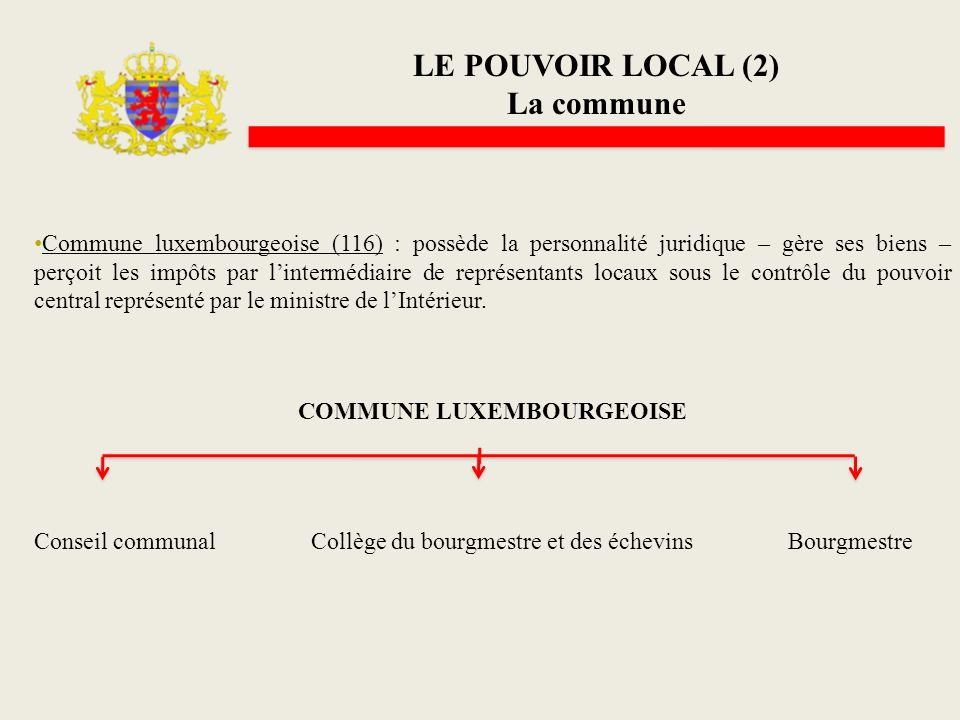LE POUVOIR LOCAL (2) La commune Commune luxembourgeoise (116) : possède la personnalité juridique – gère ses biens – perçoit les impôts par lintermédi