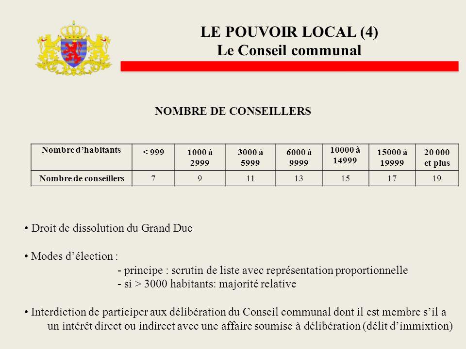 LE POUVOIR LOCAL (4) Le Conseil communal NOMBRE DE CONSEILLERS Nombre dhabitants < 9991000 à 2999 3000 à 5999 6000 à 9999 10000 à 14999 15000 à 19999
