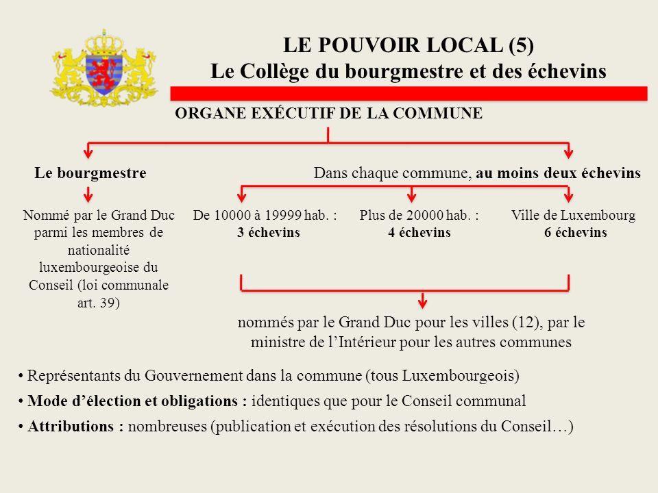 LE POUVOIR LOCAL (5) Le Collège du bourgmestre et des échevins ORGANE EXÉCUTIF DE LA COMMUNE Le bourgmestreDans chaque commune, au moins deux échevins