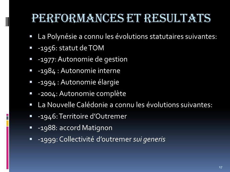PERFORMANCES ET RESULTATS La Polynésie a connu les évolutions statutaires suivantes: -1956: statut de TOM -1977: Autonomie de gestion -1984 : Autonomi