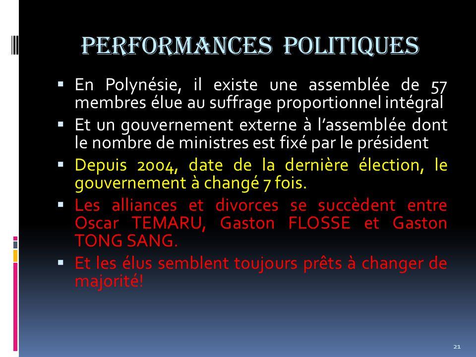 PERFORMANCES politiques En Polynésie, il existe une assemblée de 57 membres élue au suffrage proportionnel intégral Et un gouvernement externe à lasse