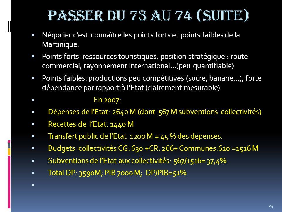 Passer du 73 au 74 (suite) Négocier cest connaître les points forts et points faibles de la Martinique. Points forts: ressources touristiques, positio