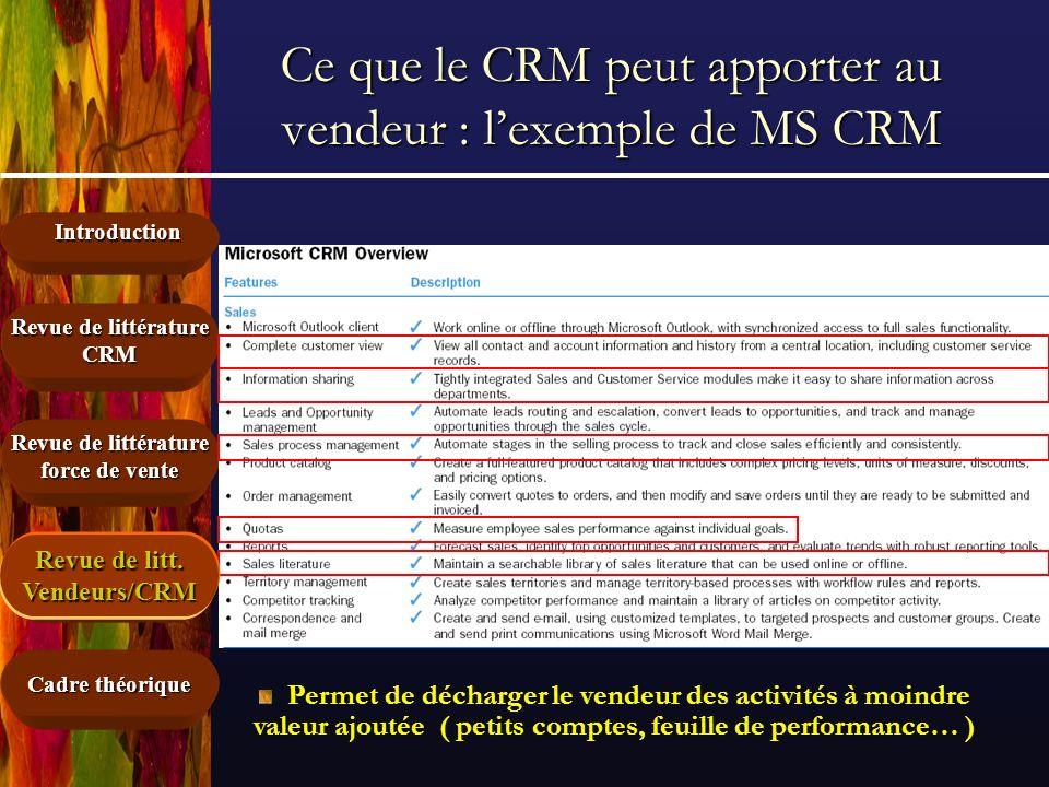 Introduction Cadre théorique Revue de littérature force de vente Revue de littérature CRM Vendeurs/CRM Ce que le CRM peut apporter au vendeur : lexemp
