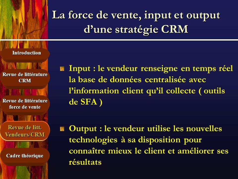 Introduction Cadre théorique Revue de littérature force de vente Revue de littérature CRM Vendeurs/CRM La force de vente, input et output dune stratég