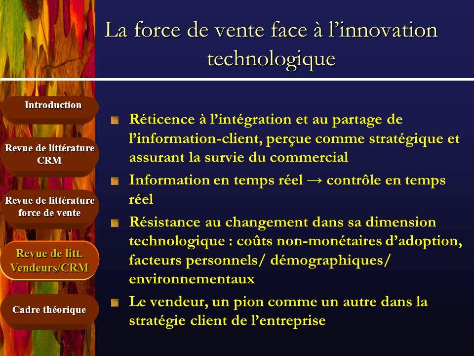 Introduction Cadre théorique Revue de littérature force de vente Revue de littérature CRM Vendeurs/CRM La force de vente face à linnovation technologi