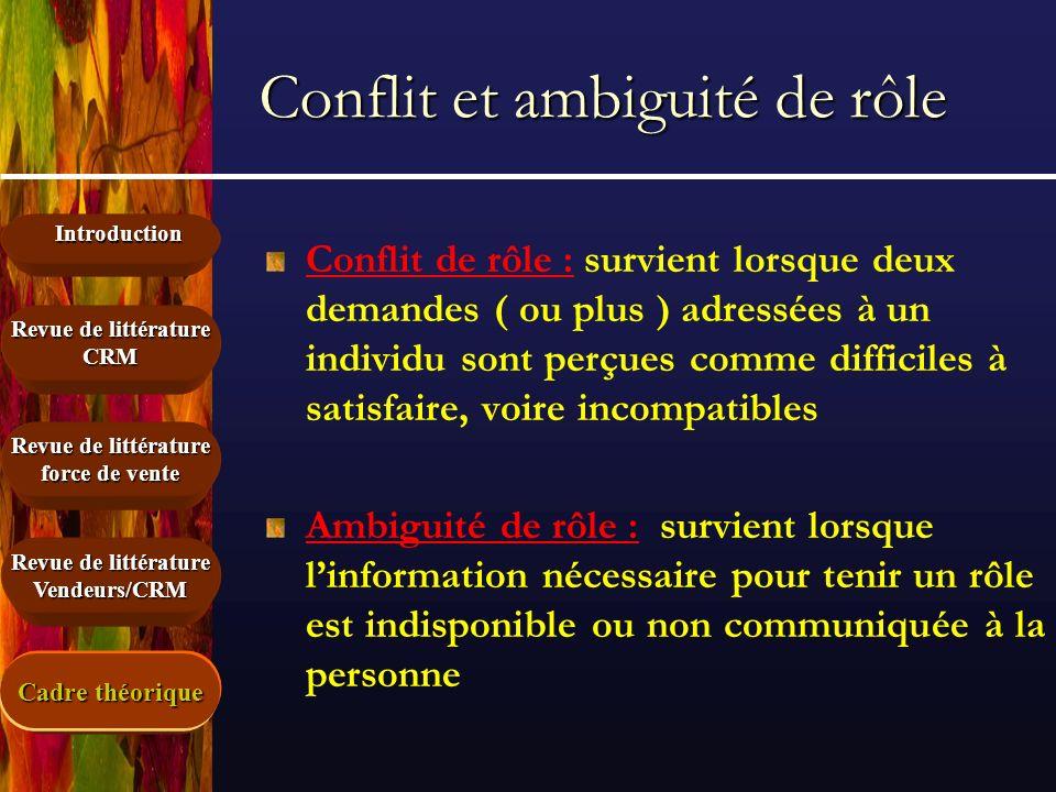 Introduction Revue de littérature force de vente Revue de littérature CRM Vendeurs/CRM Conflit et ambiguité de rôle Conflit de rôle : survient lorsque