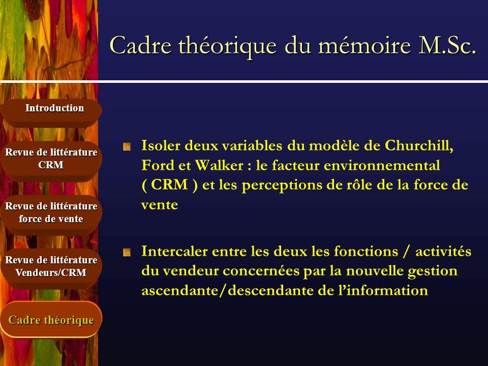 Introduction Revue de littérature force de vente Revue de littérature CRM Vendeurs/CRM Cadre théorique du mémoire M.Sc. Isoler deux variables du modèl