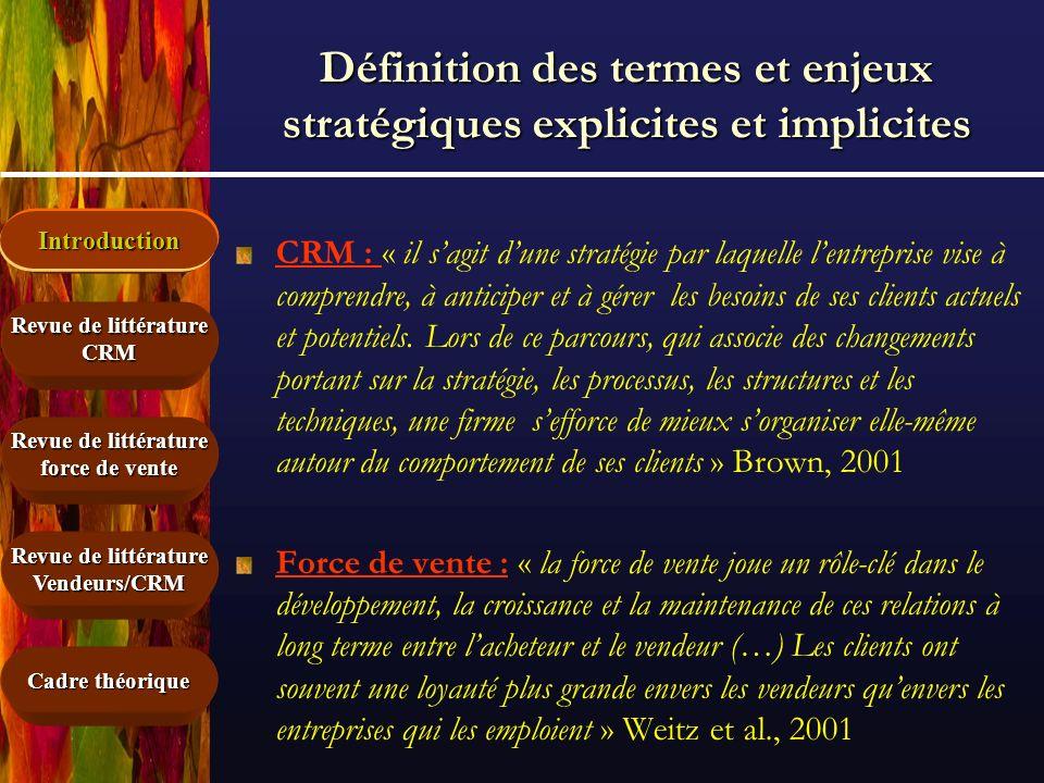 Introduction Cadre théorique Revue de littérature force de vente Revue de littérature CRM Vendeurs/CRM Définition des termes et enjeux stratégiques ex