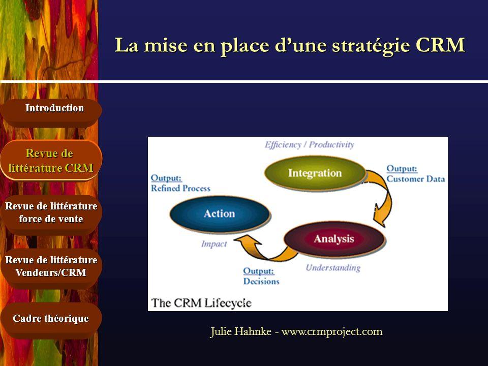 Introduction Cadre théorique Revue de littérature force de vente Revue de littérature CRM Vendeurs/CRM Julie Hahnke - www.crmproject.com La mise en pl
