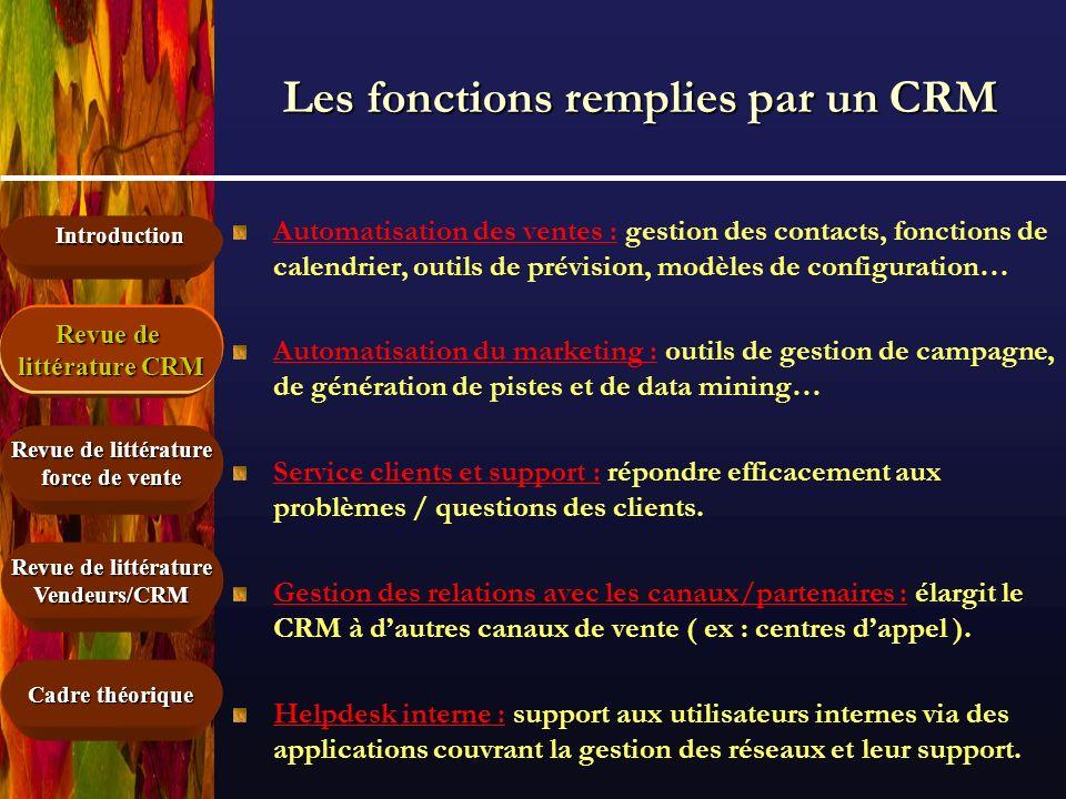 Introduction Cadre théorique Revue de littérature force de vente Revue de littérature CRM Vendeurs/CRM Les fonctions remplies par un CRM Automatisatio