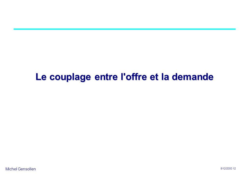 Michel Gensollen 8/12/2000 12 Le couplage entre l'offre et la demande