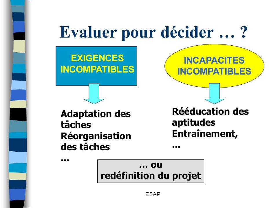 ESAP Evaluer pour décider … ? EXIGENCES INCOMPATIBLES INCAPACITES INCOMPATIBLES Adaptation des tâches Réorganisation des tâches... Rééducation des apt