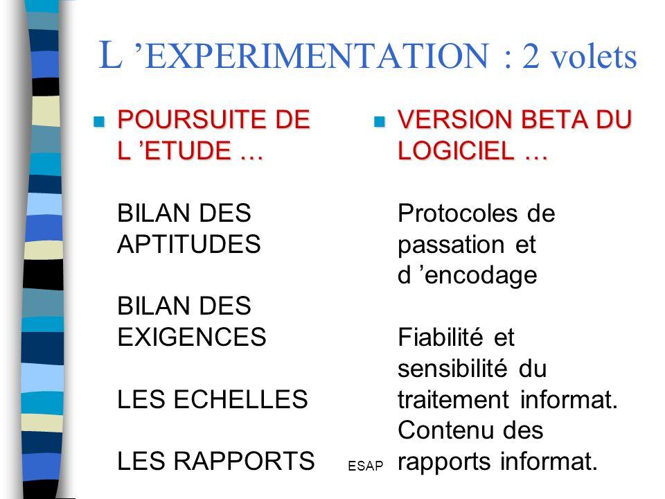 ESAP L EXPERIMENTATION : 2 volets n POURSUITE DE L ETUDE … n POURSUITE DE L ETUDE … BILAN DES APTITUDES BILAN DES EXIGENCES LES ECHELLES LES RAPPORTS