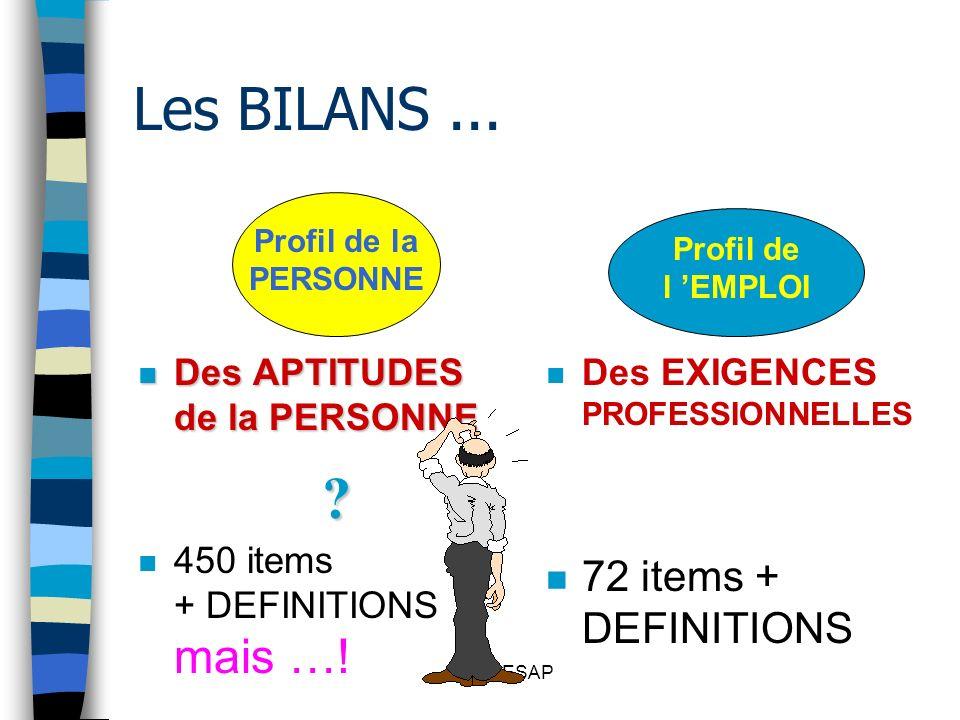 ESAP Les BILANS... n Des APTITUDES de la PERSONNE n 450 items + DEFINITIONS mais …! n Des EXIGENCES PROFESSIONNELLES n 72 items + DEFINITIONS Profil d