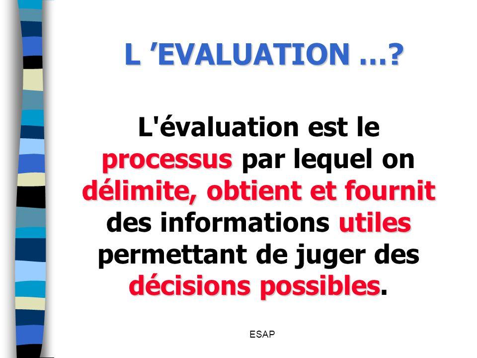 ESAP L EVALUATION …? processus délimite, obtient et fournit utiles décisions possibles L'évaluation est le processus par lequel on délimite, obtient e