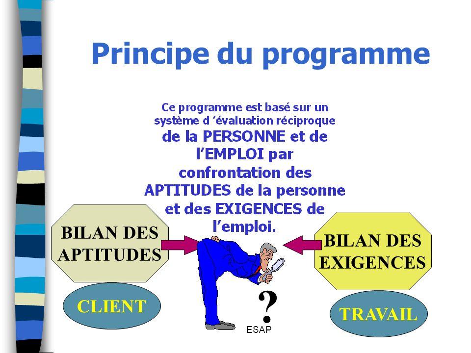 ESAP Principe du programme BILAN DES APTITUDES BILAN DES EXIGENCES CLIENT TRAVAIL ?
