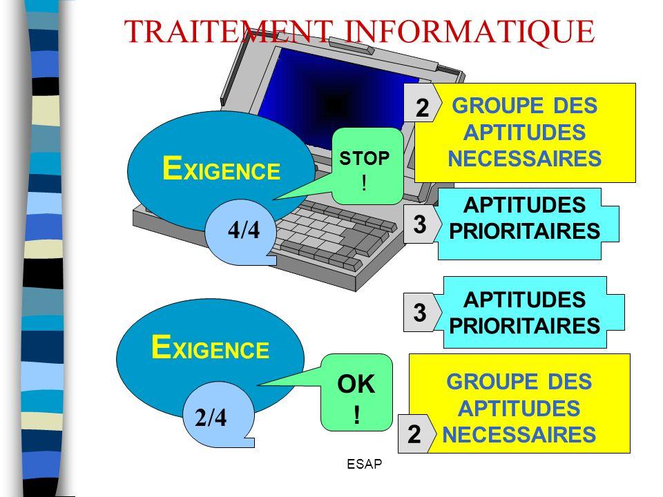 ESAP TRAITEMENT INFORMATIQUE E XIGENCE GROUPE DES APTITUDES NECESSAIRES 4/4 2/4 STOP ! OK ! APTITUDES PRIORITAIRES 3 3 2 2