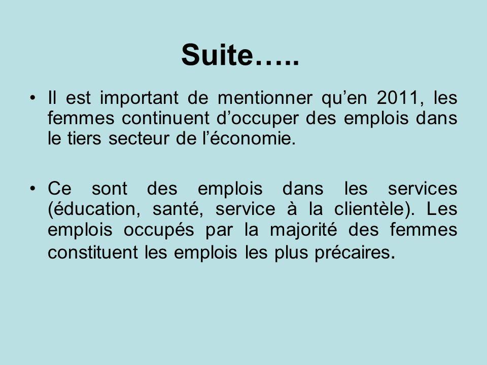 Suite….. Il est important de mentionner quen 2011, les femmes continuent doccuper des emplois dans le tiers secteur de léconomie. Ce sont des emplois