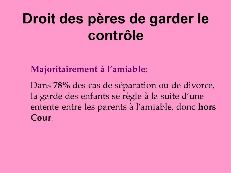 Droit des pères de garder le contrôle Majoritairement à lamiable: Dans 78% des cas de séparation ou de divorce, la garde des enfants se règle à la sui