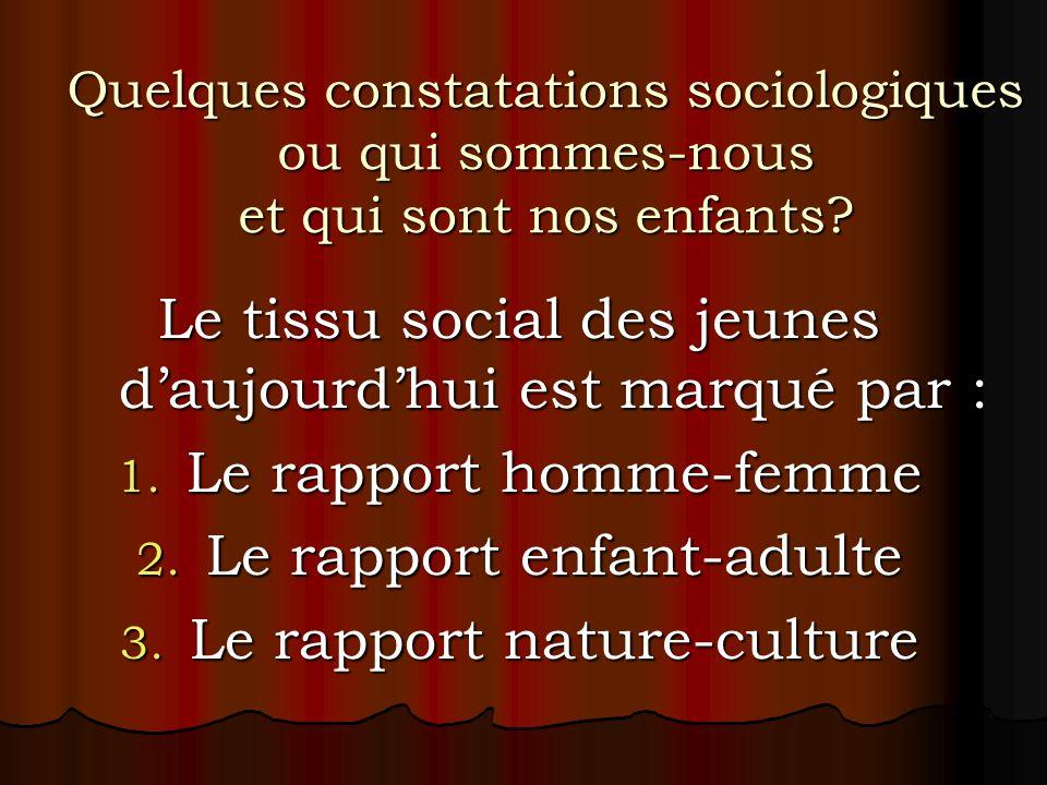 Quelques constatations sociologiques ou qui sommes-nous et qui sont nos enfants? Le tissu social des jeunes daujourdhui est marqué par : 1. Le rapport