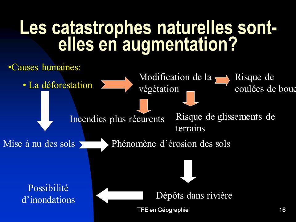 TFE en Géographie16 Les catastrophes naturelles sont- elles en augmentation.