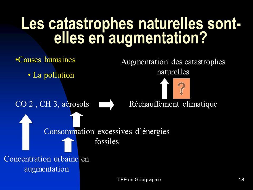 TFE en Géographie18 Les catastrophes naturelles sont- elles en augmentation.