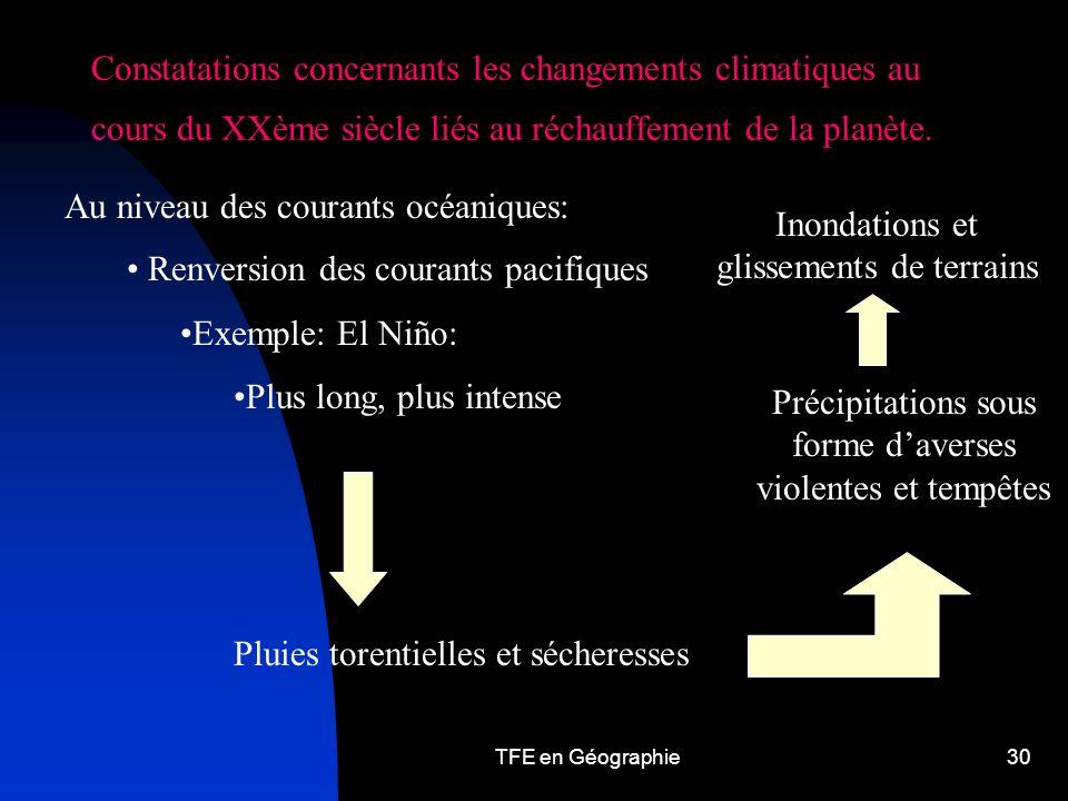 TFE en Géographie30 Constatations concernants les changements climatiques au cours du XXème siècle liés au réchauffement de la planète.