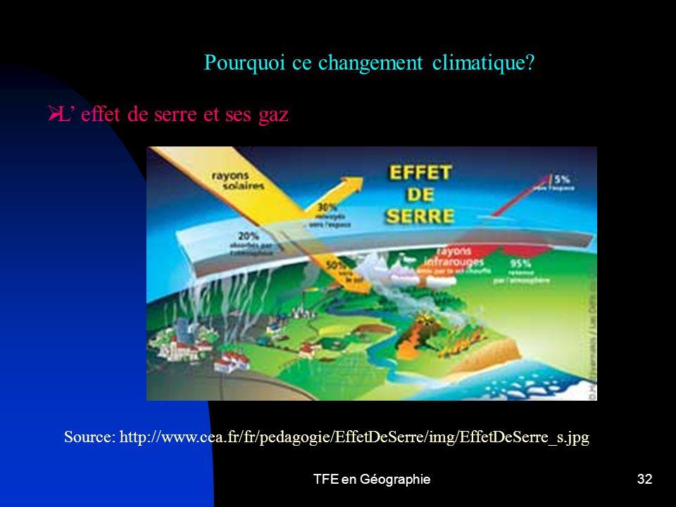 TFE en Géographie32 Pourquoi ce changement climatique.